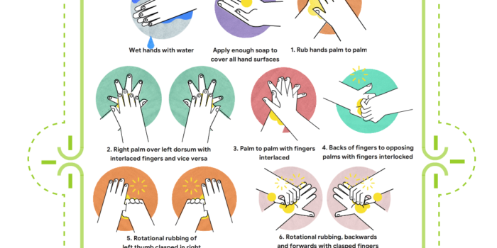 HANDWASHING WALL CHART
