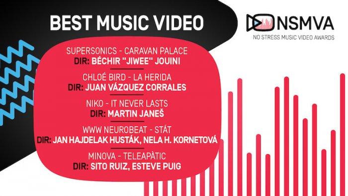 Finalisté Cen No Stress Music Video Awards Si Na Vyhlášení Musí Ještě Počkat